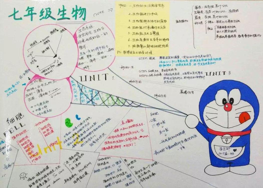 奇葩抽到电脑寒假v奇葩:一个月不碰学生手机和嘉城初中图片